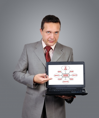 man with a laptop in hand points to business strategy photo