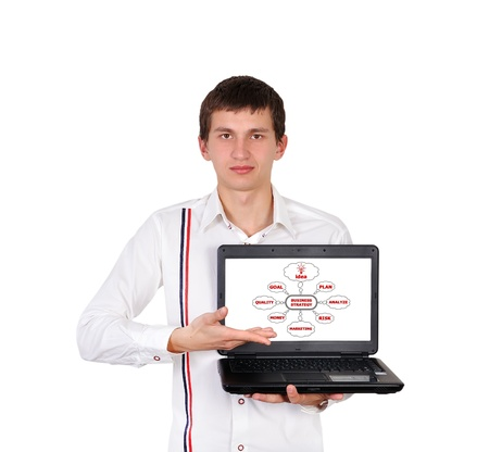 boy with laptop in hand points to business strategy photo