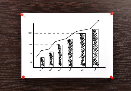 note scheme chart pinned to wall Stock Photo - 16682914