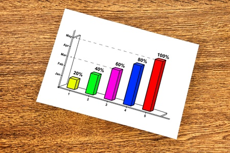 note graph on a wooden table Stock Photo - 16888070