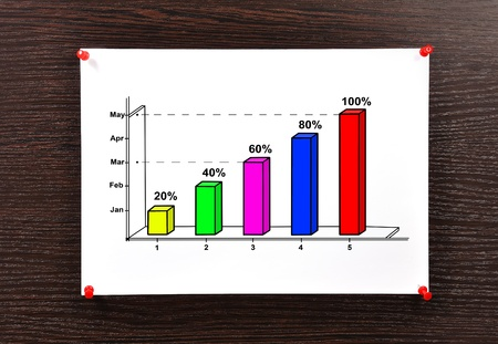 note scheme chart pinned to wood wall Stock Photo - 16985216