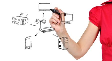 impresora: dibujo a mano esquema ordenador de la red