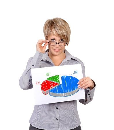 woman holding poster with drawing pie chart profit photo