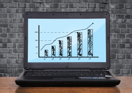 laptop with chart of profit on monitor photo