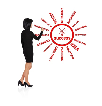 businesswoman drawing success scheme on white background Stock Photo - 18005852