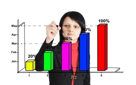 businesswoman drawing a graph on a glass window in an office Stock Photo - 18005851