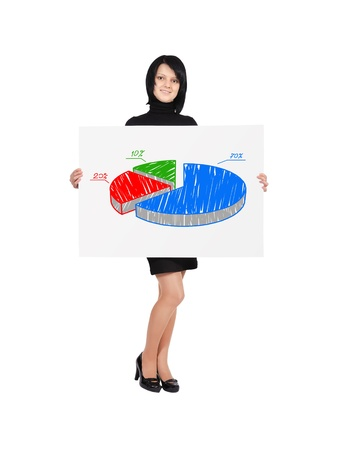 woman holding billboard with pie chart photo