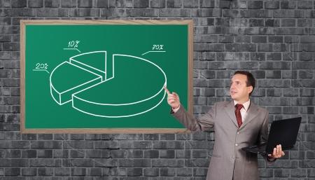 businessman pointing to schedule pie chart on blackboard photo