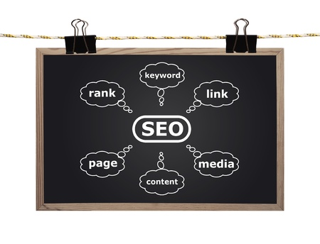 blackboard with seo scheme hanging on a rope Stock Photo - 18728361