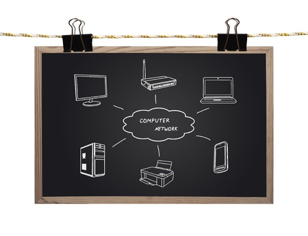 blackboard with computer network hanging on a rope Stock Photo - 18852722