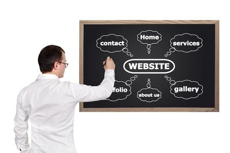 businessman drawing scheme website on white background photo