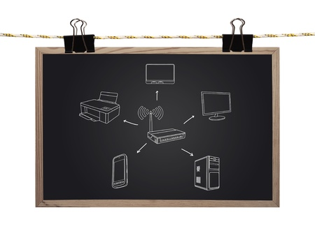 blackboard with drawing wireless scheme hanging on a rope photo