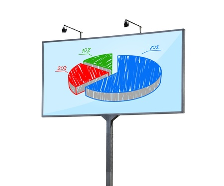 billboard with pie graph on white background photo