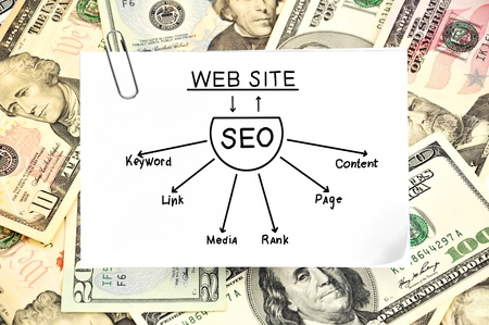 paper with seo scheme on money background photo