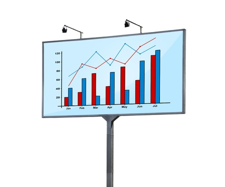 billboard with graph on white background photo