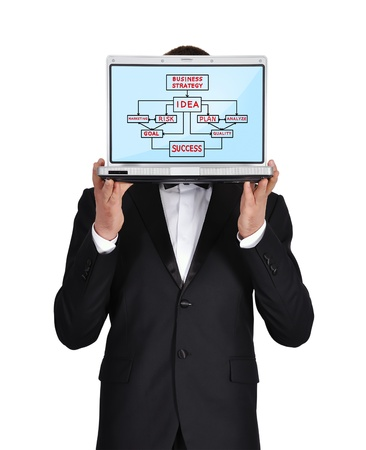 businessman holding a laptop with business strategy photo