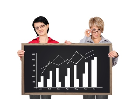 two woman holding blackboard with pie chart photo