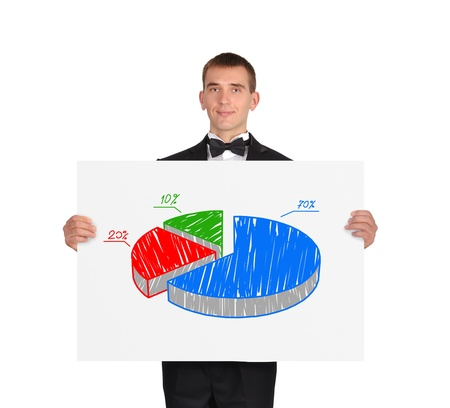 businessman holding a placard with pie chart photo