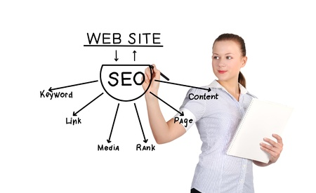 woman drawing seo scheme on a white background photo