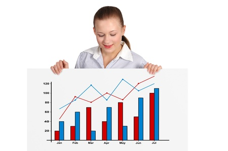 woman looking on placard with business growth photo
