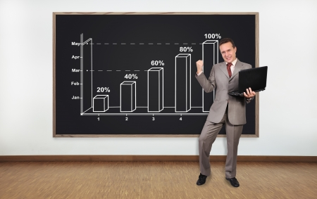 happiness businessman and blackboard with chart on wall photo