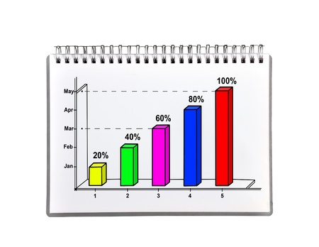 Notebook With Metal Binder and drawing chart Stock Photo - 21593172