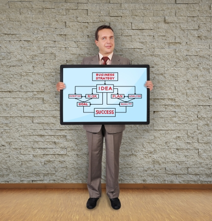 businessman in room holding plasma with business strategy photo