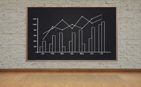 blackboard with chart on brick wall in office photo