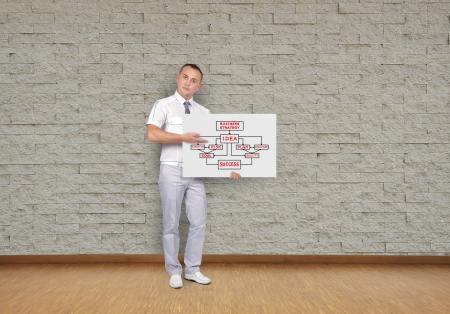 businessman holding placard with business concept photo