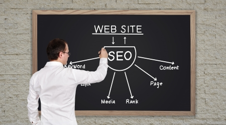 young businessman drawing seo scheme on blackboard photo