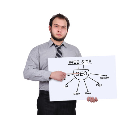 businessman pointing pencil to seo scheme on poster photo