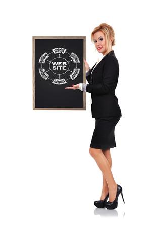 businesswoman holding blackboard with scheme website photo