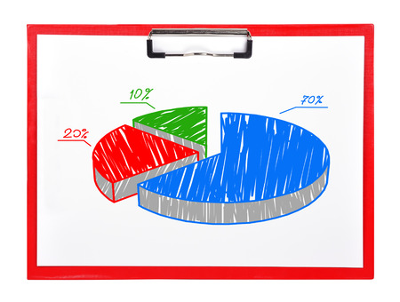 clipboard and paper sheet with pie chart photo