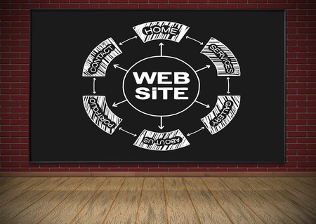 blackboard with drawing website scheme hanging on red brick wall photo