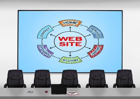 plasma screen: big plasma screen with scheme website in office
