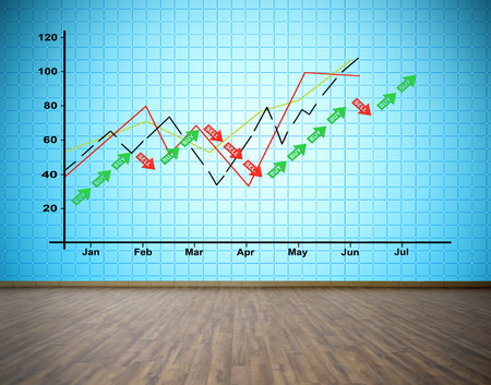 tv wall: stock chart on blue plasma tv wall in room