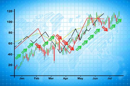 plasma screen: stock chart on blue screen plasma panel