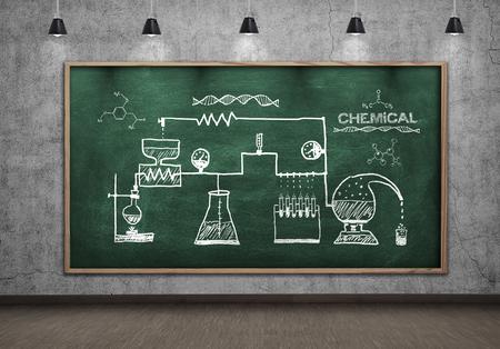 Schema chemische Reaktion auf der grünen Tafel zeichnen