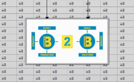 lockbox: whiteboard with drawing b2b scheme on a deposit boxes background