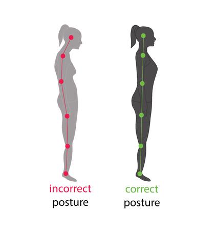 Alignement correct du corps humain en posture debout pour une bonne personnalité et une santé de la colonne vertébrale et des os. Soins de santé et illustration médicale Vecteurs