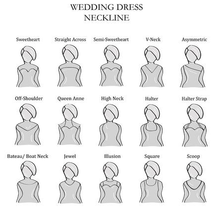 Wedding fashion. Neckline on a wedding dress. Suitable types of shapes. Vector illustration Illustration