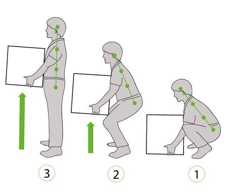 Korrekte Haltung zu heben. Illustration der Gesundheitsversorgung. Vektor-Illustration