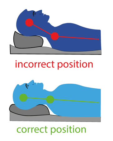 airway: Correct and incorrect position. Vector illustration Illustration
