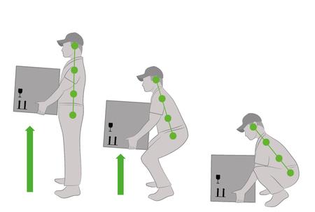 Correct posture to lift. Illustration of health care. Vector illustration Stock Illustratie