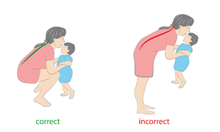 poverty: Correct and incorrect posture. Vector illustration.