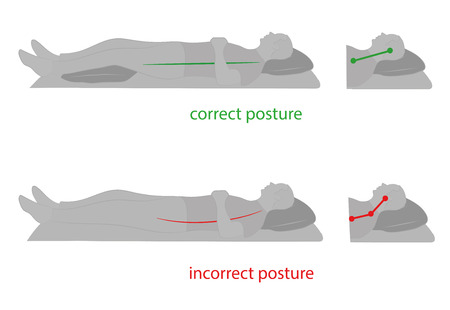 woman laying down: Correct and incorrect position. Vector illustration Illustration