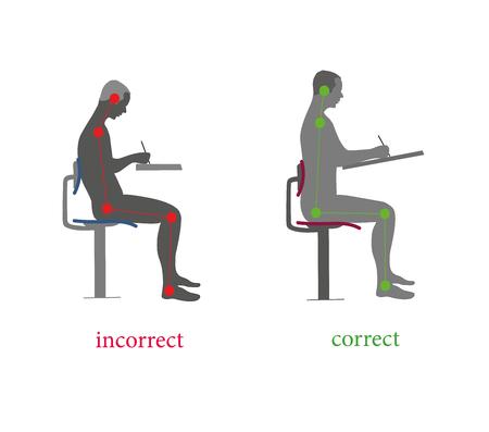 Postura correcta e incorrecta al escribir. Ilustración del vector