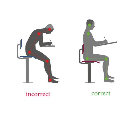 Postura correcta e incorrecta al escribir. Ilustración del vector Ilustración de vector