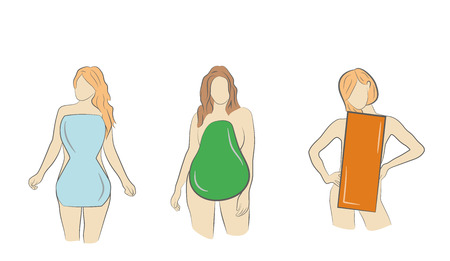Types of female figures. Pear, hourglass, rectangle. Vector illustration.