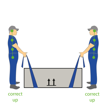 Correct lifting posture